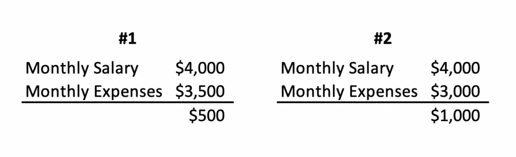 reduce monthly expenses increase net salary