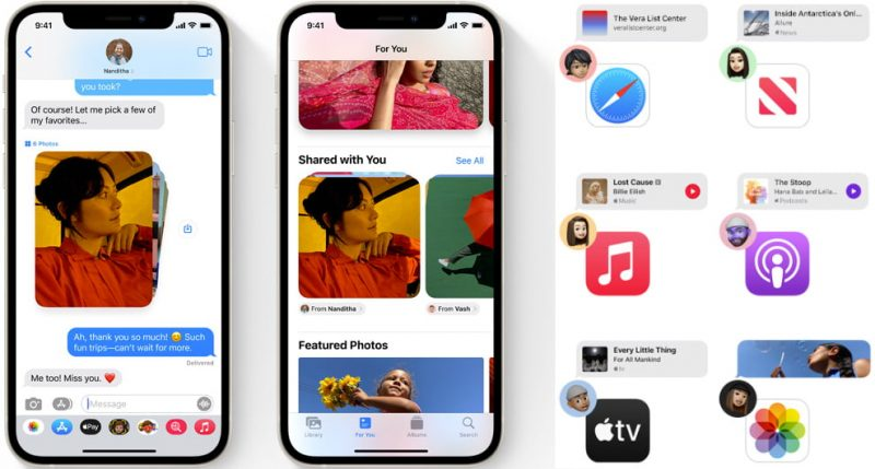 Examples of the Shared With You Feature in iOS 15